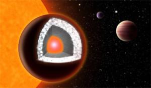 55-cancri-e-diamond-planet-620